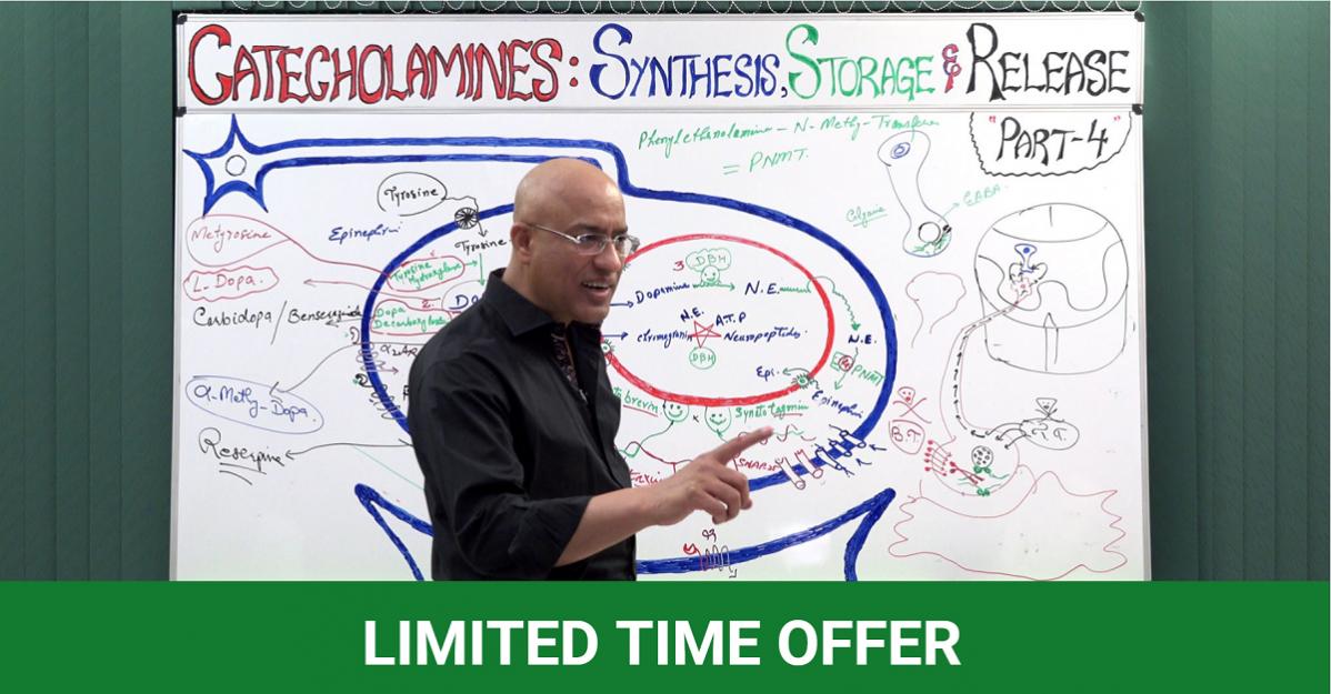 Lifetime access 800+ videos on Basic Medical Sciences & Clinical Medicine.